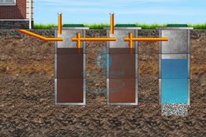 Отличный септик из бетонных колец для организации автономной канализации для дома или коттеджа